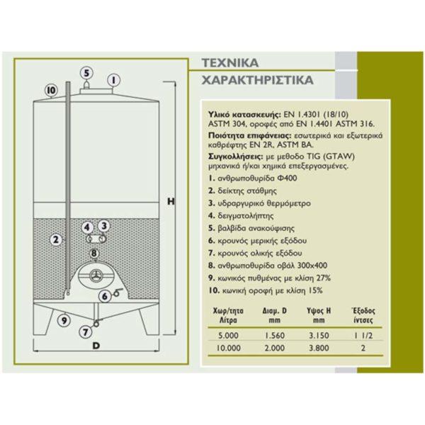 Θερμαινόμενο Δοχείο-Κάδος για Μέλι & Λάδι Apimax